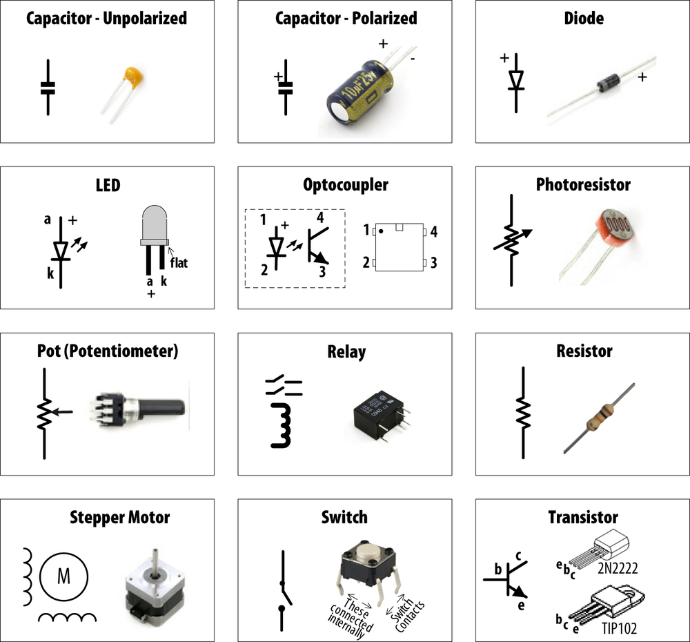 Fantastic circuit symbols and functions ideas electrical circuit electronic devices symbols images symbol and sign ideas buycottarizona Choice Image