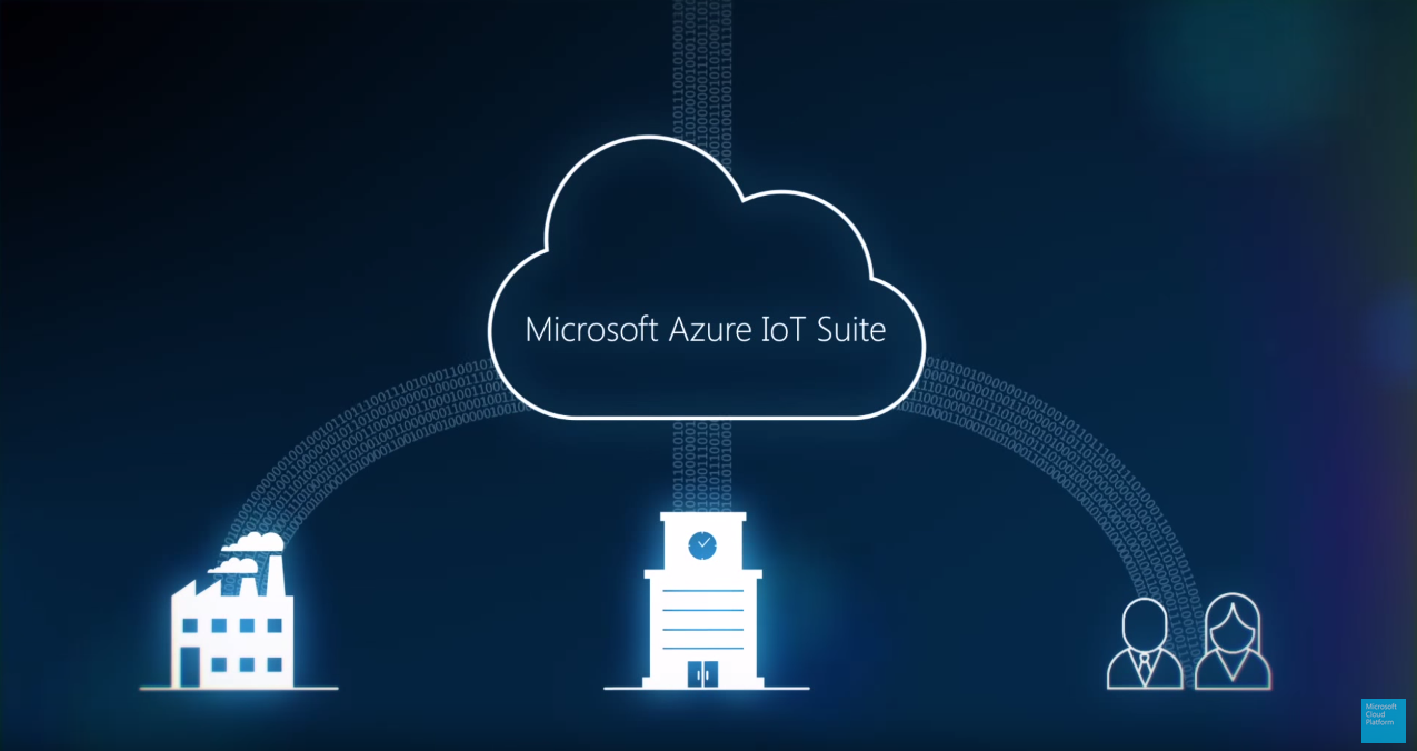 Developing IoT Solutions with Azure IoT