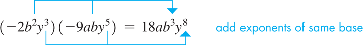 An equation explains the addition of exponents of same base.