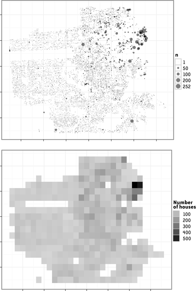 The geographic distribution of numbers of residential sales. (Top) This plot is similar to the previous plot, but the size of the dot is now proportional to the number of sales at each unique location. This changes the picture significantly, as the large apartment complexes in the city now pop out. (Bottom) A display of sales at a higher level of aggregation: latitude and longitude are divided into a small number of bins, and the number of sales in each bin is counted and displayed as the color of the bin.