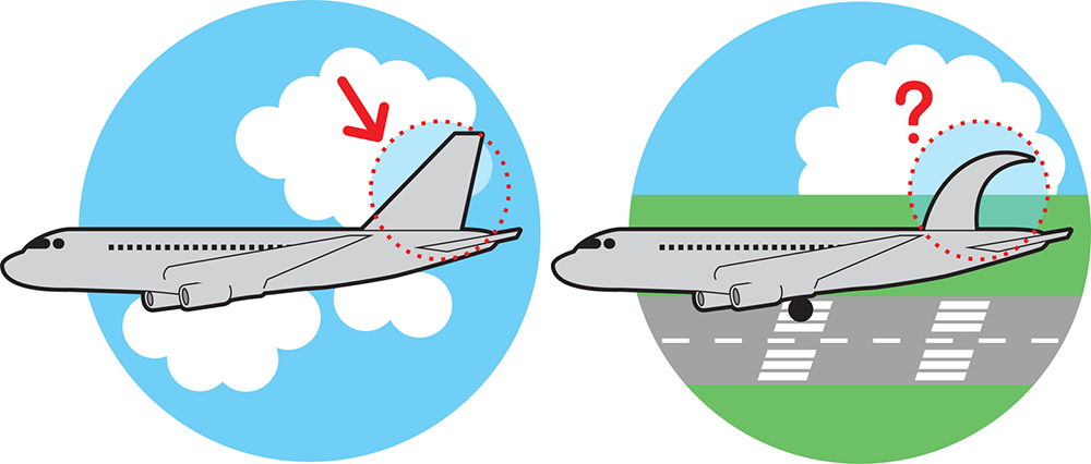 Unintended behaviors. In modifying the standard tail of an airplane (left) to a novel shape (right), the engineer must be concerned about unintended behaviors, for example differences that affect how the airplane can land safely.