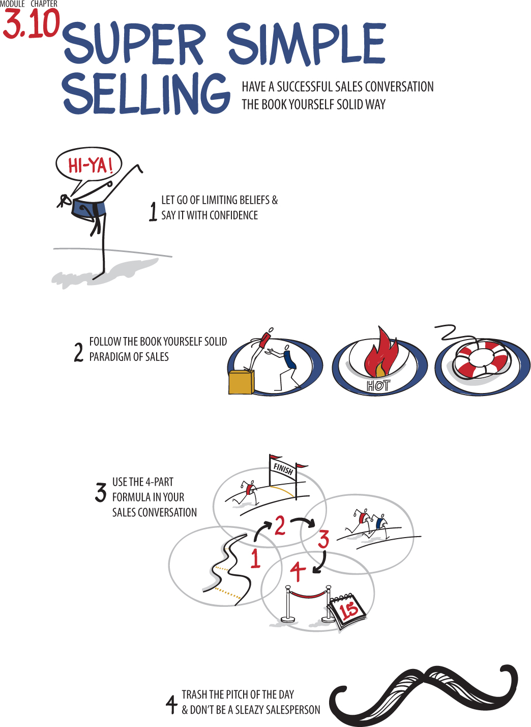 Chapter 10 super simple selling book yourself solid illustrated 310 super simple selling solutioingenieria Choice Image