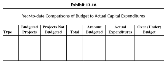capital expenditure reports budgeting basics and beyond book