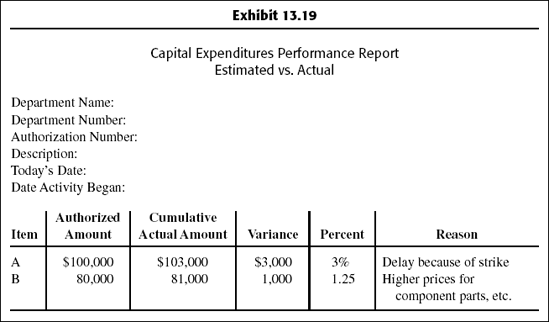 how to get capital expenditures