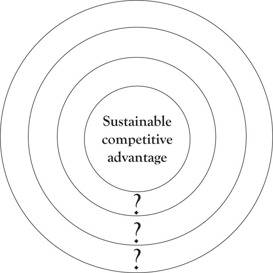 Module 4 Business Model and Competitive Advantage - Business