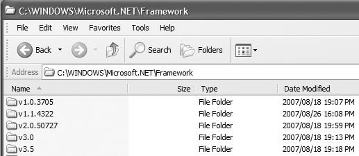 Bridge pattern illustration (b)—five versions of the .NET Framework loaded