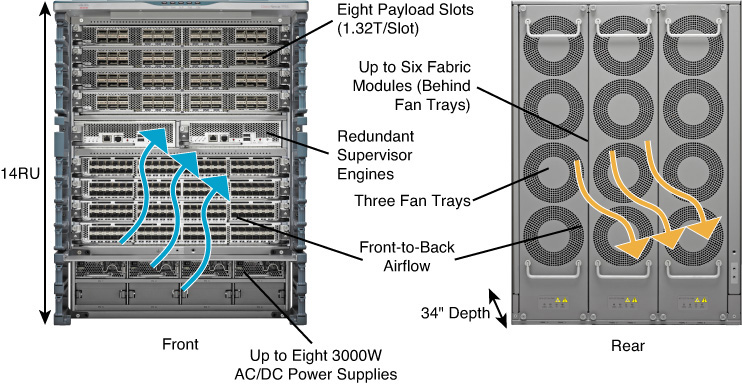 Cisco Nexus 7710 Series Switch Chassis Ccna Data Center