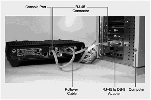 rollover cable connections  image