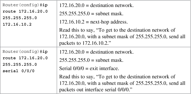 Chapter 7 Static Routing Ccna Routing And Switching