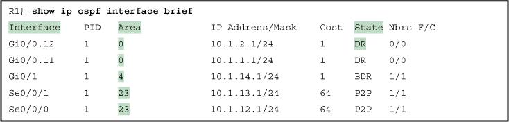 Cisco LAN Switching Configuration Handbook [Steve McQuerry, David Jansen, David Hucaby] on qq9y3xuhbd722.gq *FREE* shipping on qualifying offers. McQuerry, Stephen, Jansen, David, Hucaby, David.