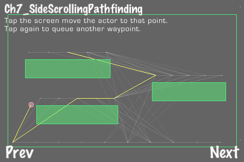 A* pathfinding in a side-scroller