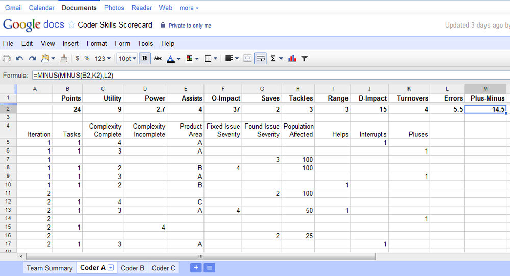 An example Skill Metrics spreadsheet for a coder showing to-date totals for metrics on a specific project