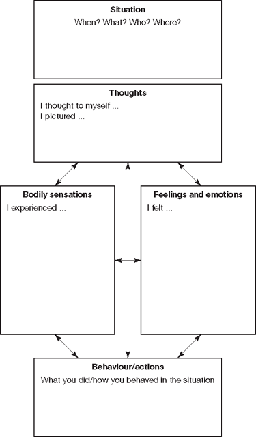 Appendix 3 Blank forms and thought record templates - Cognitive ...