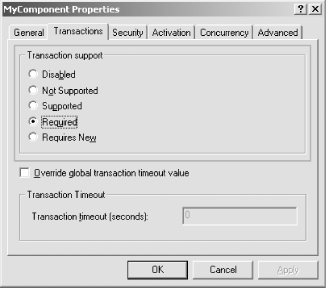 Configure transaction support for a component on the component's Transactions tab
