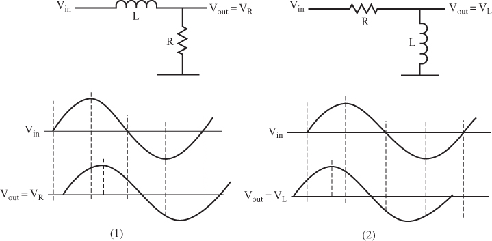 phase shift for an rl circuit