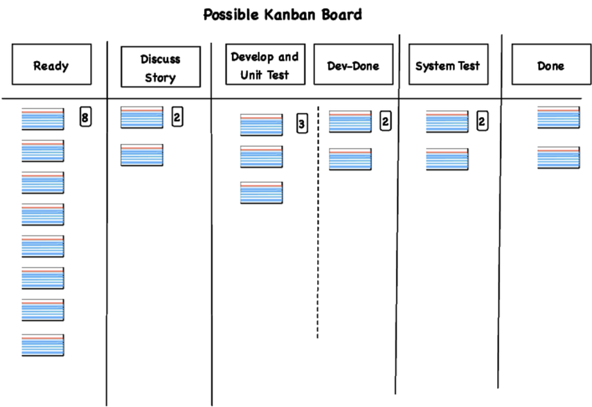 images/visualize/possible.kanban1.png