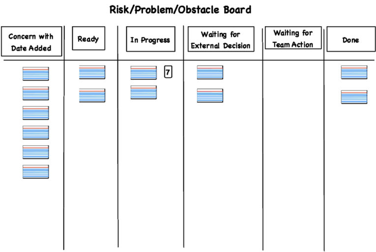 images/visualize/riskboard.png