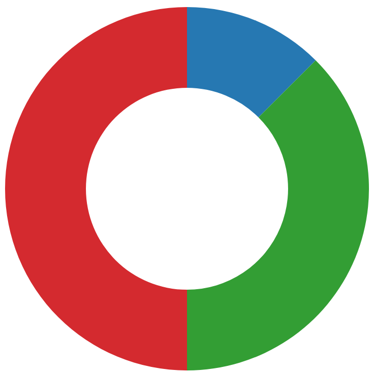 Animating SVG elements to create an interactive pie chart