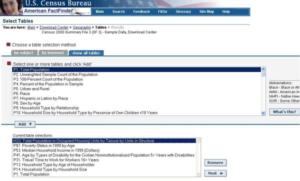 The Census Bureau page showing all available titles in the Philadelphia County region