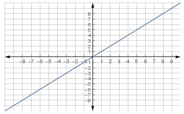 overview activation functions