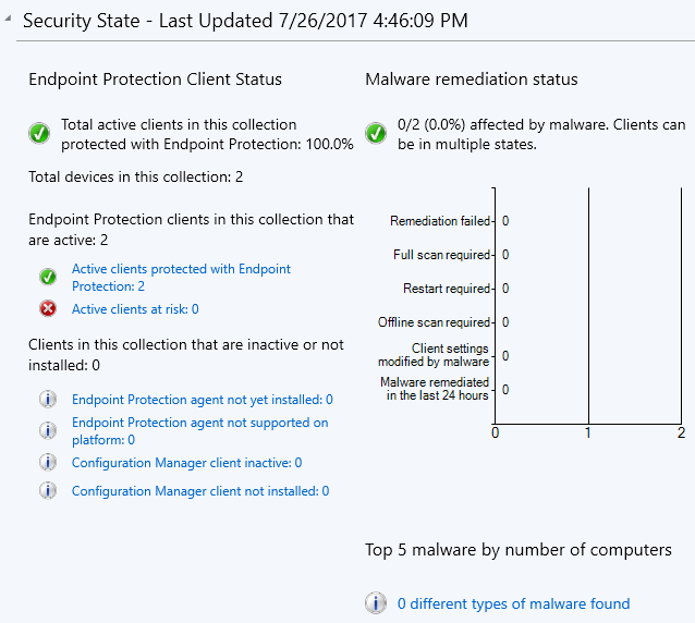 Endpoint Protection state - Deploying Microsoft System Center
