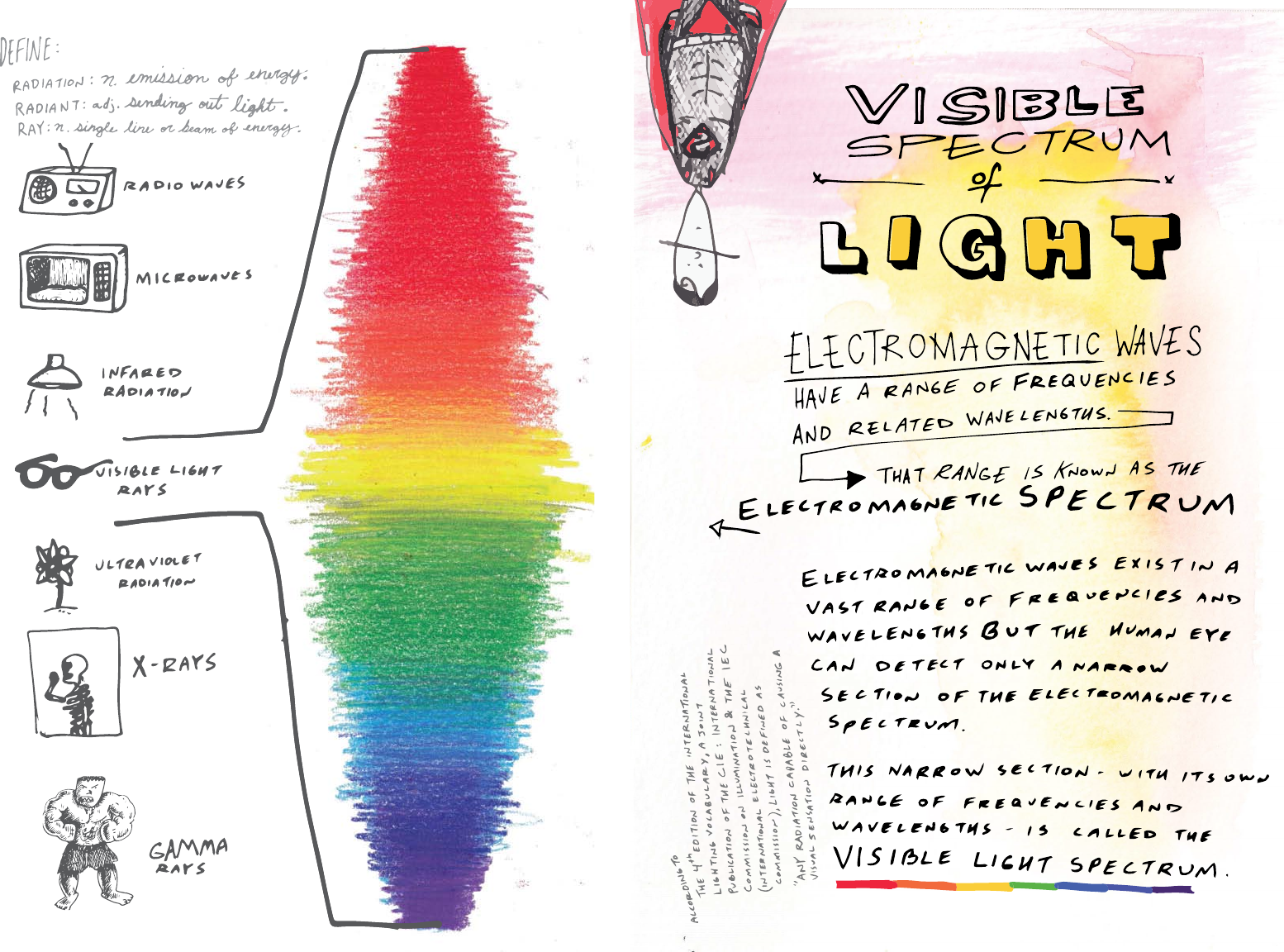 1 Light Energy Color 2 3 Design Fundamentals Notes On Color