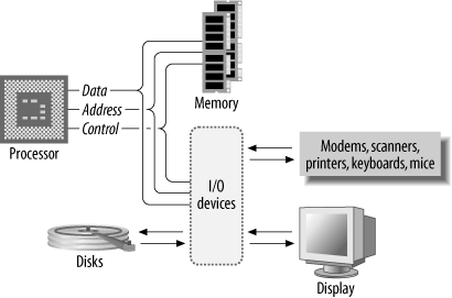 1. an introduction to computer architecture - designing embedded