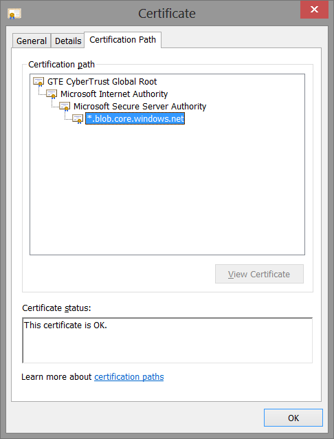 The server's certificate path