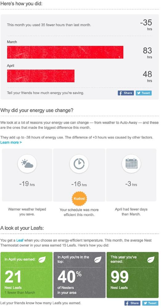 Nest also sends a helpful monthly email that shows your electricity use as compared to others in your area