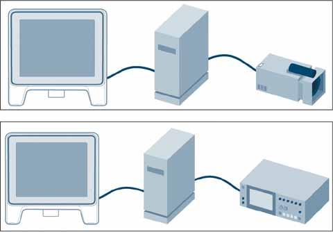 A computer connected to a DV camera and a computer connected to a DV deck.