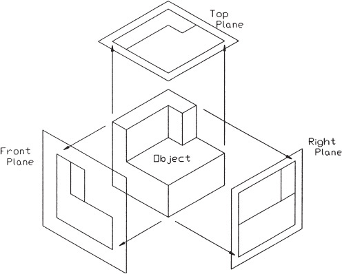 Chapter 5 Orthographic Views Engineering Graphics With Autocad