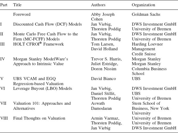 Preface - Equity Valuation: Models from Leading Investment Banks [Book]