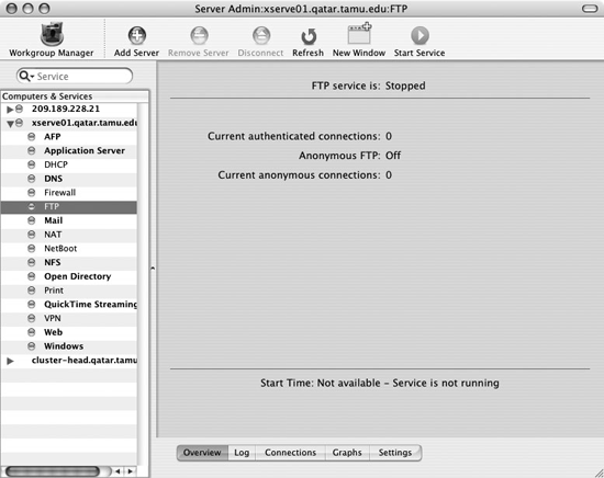 FTP's Overview is similar to that of most other Server Admin services. Current connections are displayed separately for authenticated and anonymous (guest) connections.