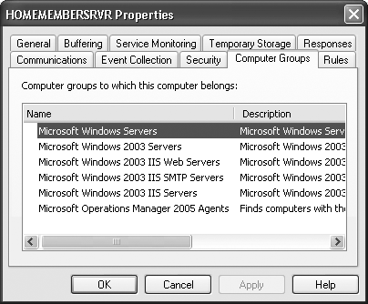 MOM computer group membership for a Windows 2003 member server running IIS