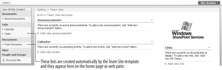 Site templates automatically create some lists