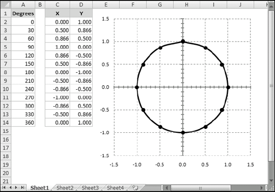 Drawing Smooth Lines Excel : Mathematical and statistical charting techniques
