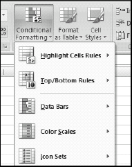 The predefined conditional formatting scenarios available in Excel.