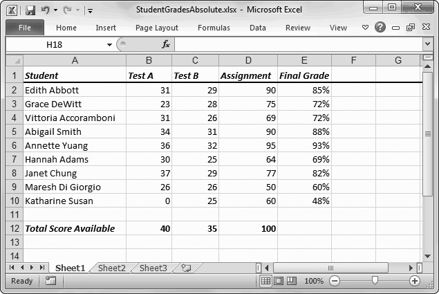 This spreadsheet lists nine students, each of whom has two test scores and an assignment grade. Using Excel formulas, it's easy to calculate the final grade for each student. And with a little more effort, you can calculate averages and medians, and determine each student's percentile. Chapter 8 looks at how to perform these calculations.
