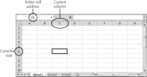 Here, the current cell is C6. You can recognize the current (or active) cell based on its heavy black border. You'll also notice that the corresponding column letter (C) and row number (6) are highlighted at the edges of the worksheet. Just above the worksheet, on the left side of the window, the formula bar tells you the active cell address.
