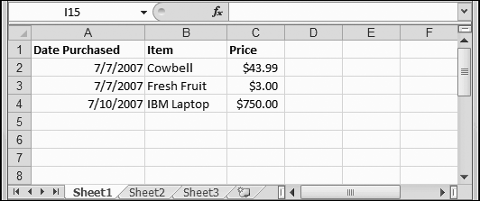 This rudimentary expense list has three items (in rows 2, 3, and 4). The alignment of each column reflects the data type (by default, numbers and dates are right-aligned, while text is left-aligned), indicating that Excel understands your date and price information.