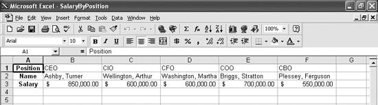 Excel also can look for values in horizontally oriented data sets.