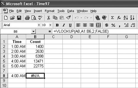 These times look normal. Why won't Excel let me use them in a VLOOKUP formula?