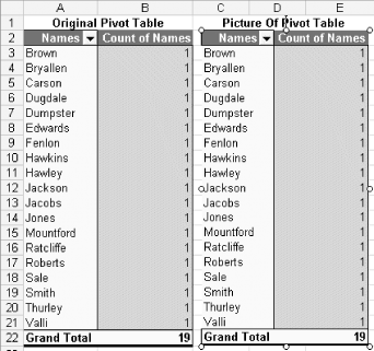Original PivotTable contrasted with a picture of the PivotTable