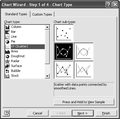 Chart Wizard: Step 1