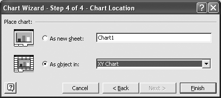Chart Wizard: Step 4