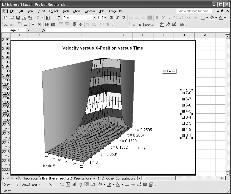 4.9. Building 3D Surface Plots - Excel Scientific and Engineering ...