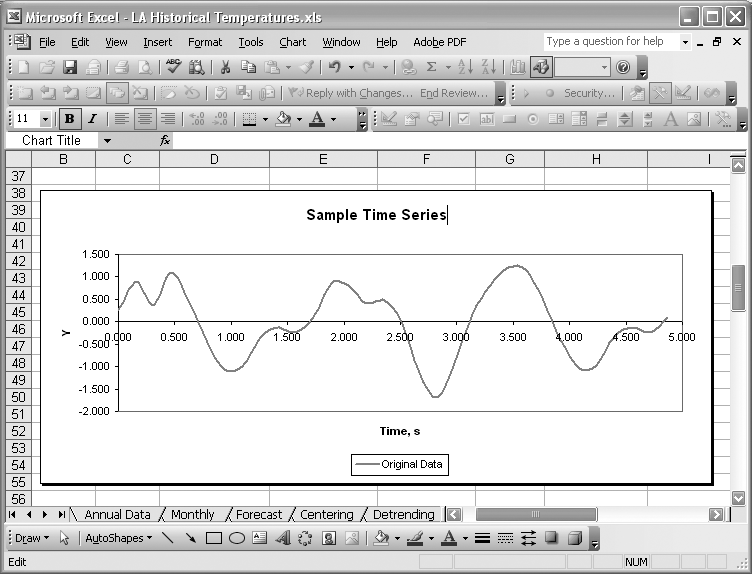 Sample time series