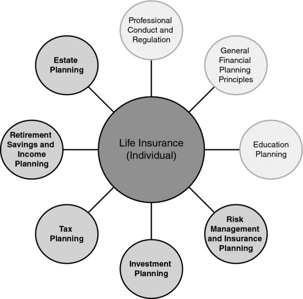 contributory factors of health insurance Subjective norms include external factors influencing women's decision making such as obstetricians' recommendations, the experiences of significant others and health insurance .