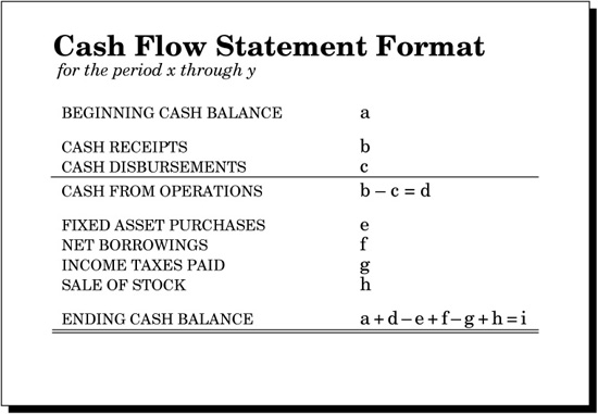 chapter 4 the cash flow statement financial statements book