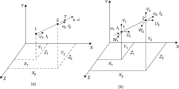 6 4 - Space Truss - Finite Element Method with Applications